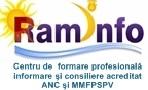 Ram Info -
